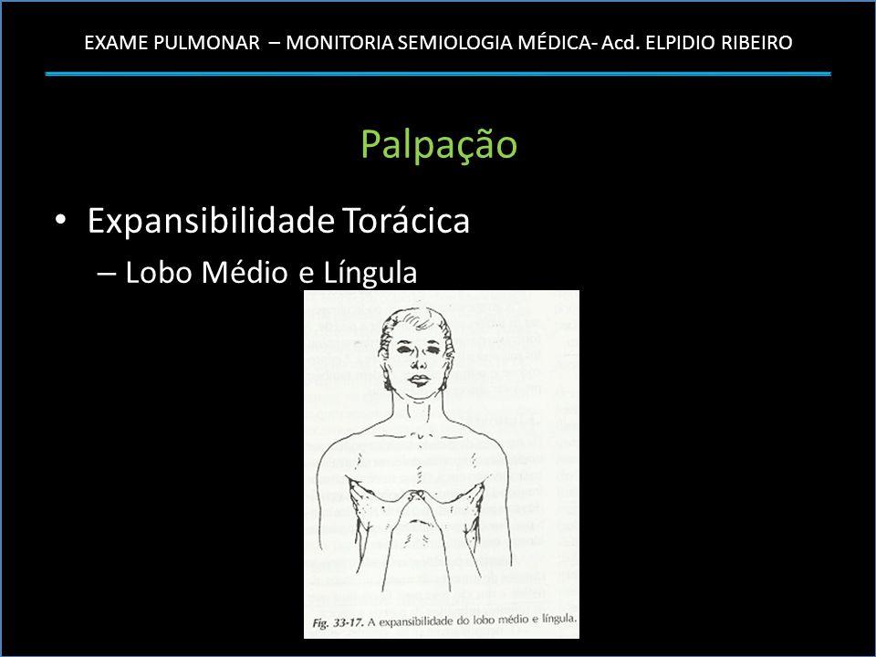 EXAME PULMONAR – MONITORIA SEMIOLOGIA MÉDICA- Acd. ELPIDIO RIBEIRO Palpação Expansibilidade Torácica – Lobo Médio e Língula