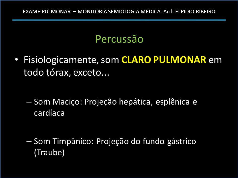 EXAME PULMONAR – MONITORIA SEMIOLOGIA MÉDICA- Acd. ELPIDIO RIBEIRO Percussão Fisiologicamente, som CLARO PULMONAR em todo tórax, exceto... – Som Maciç