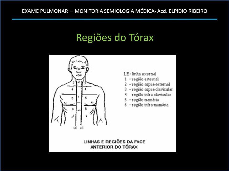 EXAME PULMONAR – MONITORIA SEMIOLOGIA MÉDICA- Acd. ELPIDIO RIBEIRO Inspeção Estática Forma do Tórax