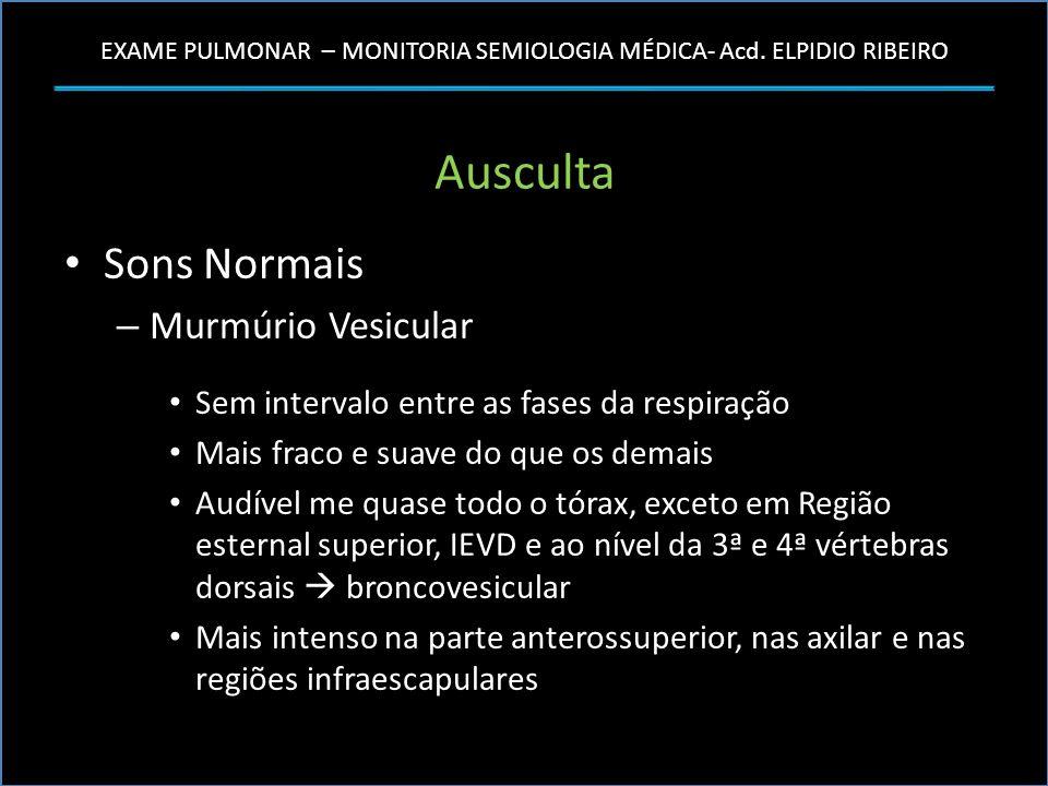 EXAME PULMONAR – MONITORIA SEMIOLOGIA MÉDICA- Acd. ELPIDIO RIBEIRO Ausculta Sons Normais – Murmúrio Vesicular Sem intervalo entre as fases da respiraç