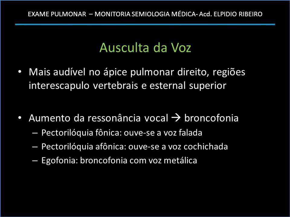 EXAME PULMONAR – MONITORIA SEMIOLOGIA MÉDICA- Acd. ELPIDIO RIBEIRO Ausculta da Voz Mais audível no ápice pulmonar direito, regiões interescapulo verte