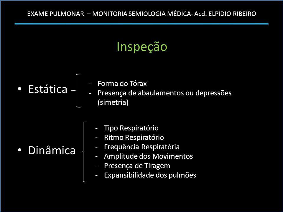 EXAME PULMONAR – MONITORIA SEMIOLOGIA MÉDICA- Acd. ELPIDIO RIBEIRO Inspeção Estática Dinâmica -Forma do Tórax -Presença de abaulamentos ou depressões