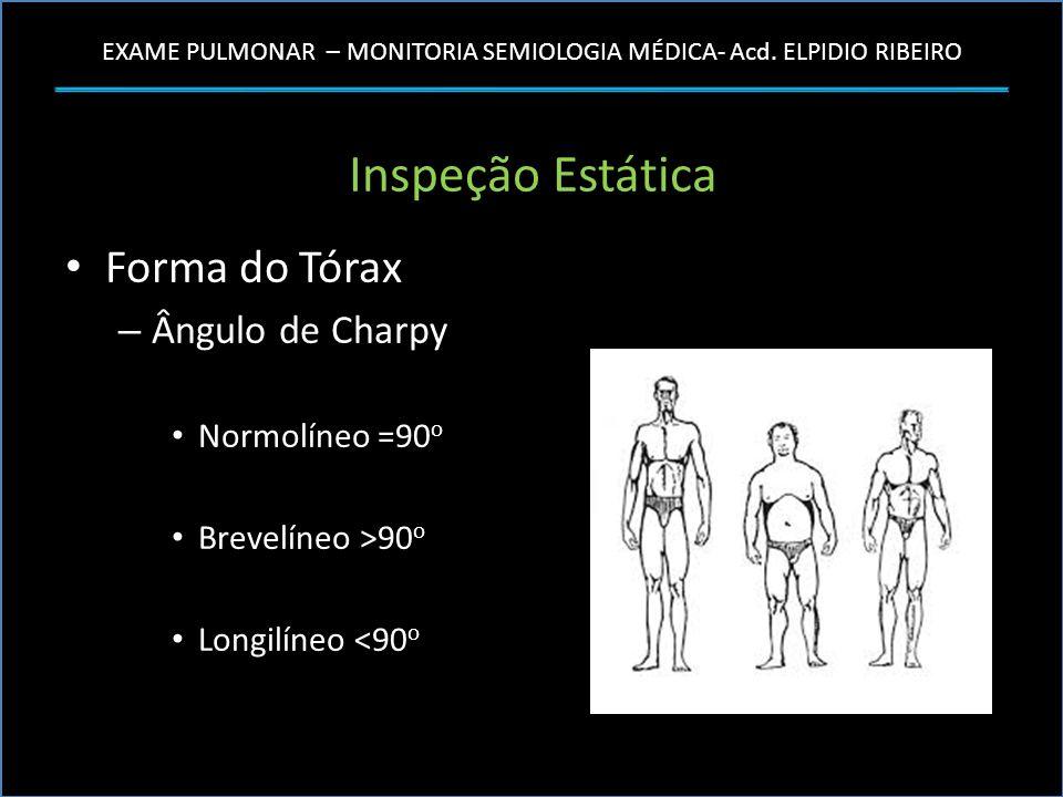 EXAME PULMONAR – MONITORIA SEMIOLOGIA MÉDICA- Acd. ELPIDIO RIBEIRO Inspeção Estática Forma do Tórax – Ângulo de Charpy Normolíneo =90 o Brevelíneo >90