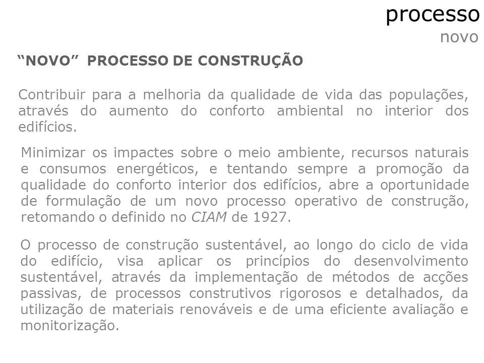 NOVO PROCESSO DE CONSTRUÇÃO Contribuir para a melhoria da qualidade de vida das populações, através do aumento do conforto ambiental no interior dos e