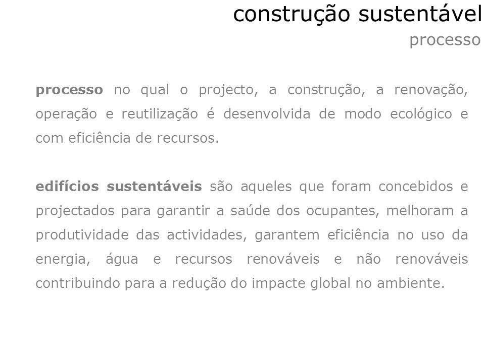 processo construção sustentável processo no qual o projecto, a construção, a renovação, operação e reutilização é desenvolvida de modo ecológico e com