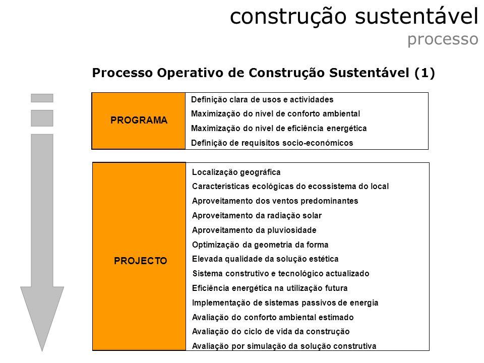PROGRAMA Definição clara de usos e actividades Maximização do nível de conforto ambiental Maximização do nível de eficiência energética Definição de r