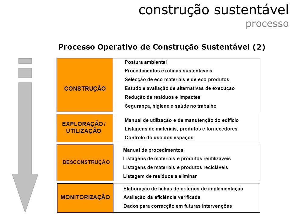 EXPLORAÇÃO / UTILIZAÇÃO Manual de utilização e de manutenção do edifício Listagens de materiais, produtos e fornecedores Controlo do uso dos espaços D