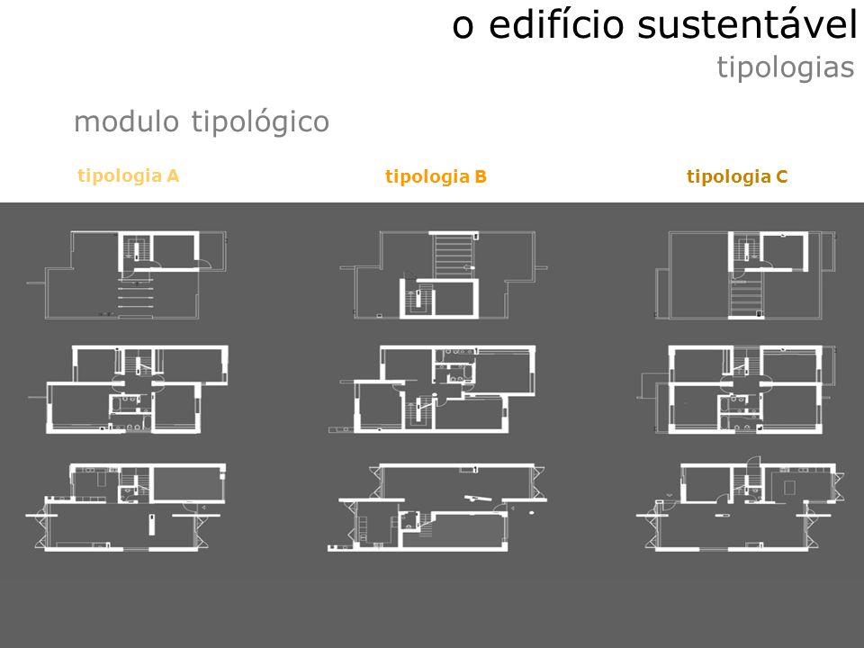 tipologia A tipologia B tipologia C o edifício sustentável tipologias modulo tipológico