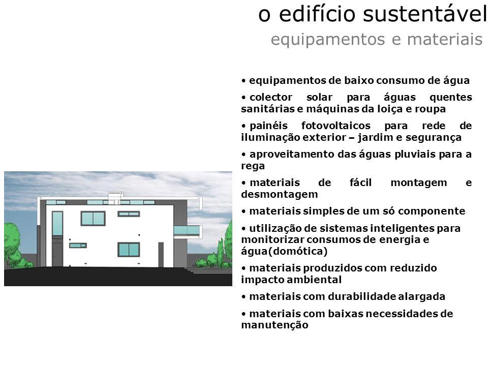 o edifício sustentável equipamentos de baixo consumo de água colector solar para águas quentes sanitárias e máquinas da loiça e roupa painéis fotovolt