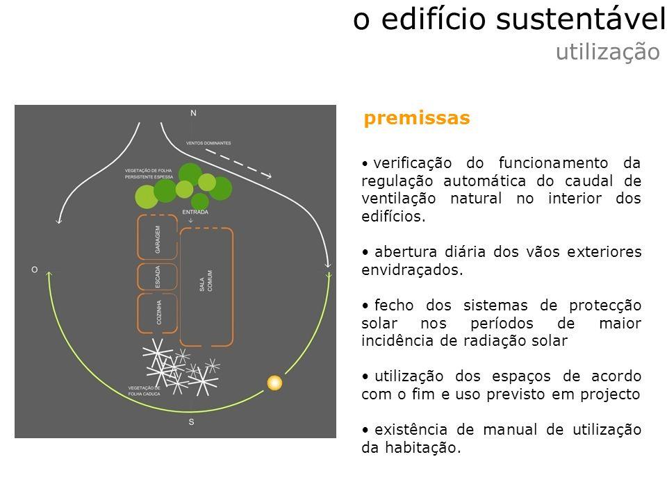 verificação do funcionamento da regulação automática do caudal de ventilação natural no interior dos edifícios. abertura diária dos vãos exteriores en