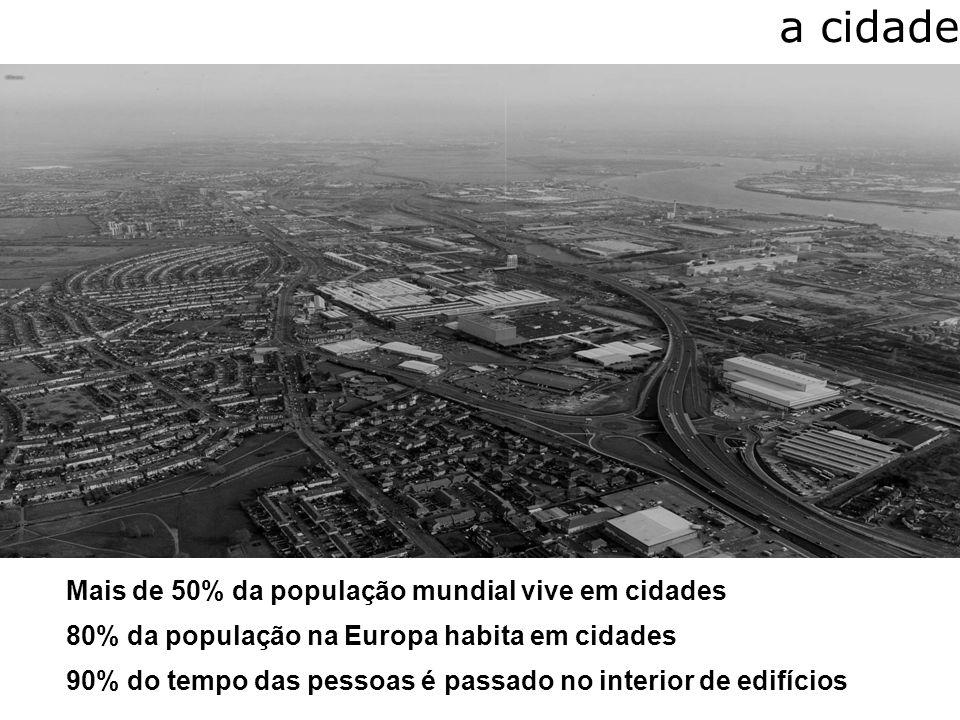 a cidade Mais de 50% da população mundial vive em cidades 80% da população na Europa habita em cidades 90% do tempo das pessoas é passado no interior
