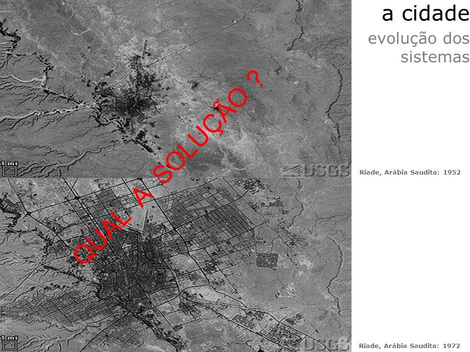 a cidade evolução dos sistemas Riade, Arábia Saudita: 1952 Riade, Arábia Saudita: 1972 QUAL A SOLUÇÃO ?