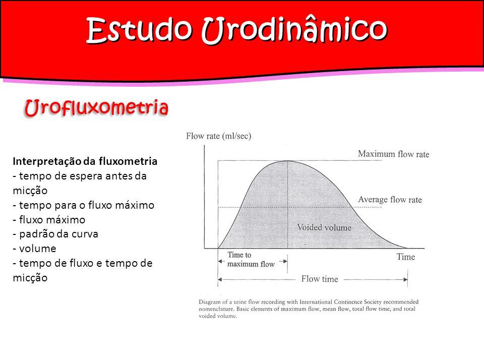 Estudo Urodinâmico Urofluxometria Interpretação da fluxometria - tempo de espera antes da micção - tempo para o fluxo máximo - fluxo máximo - padrão d