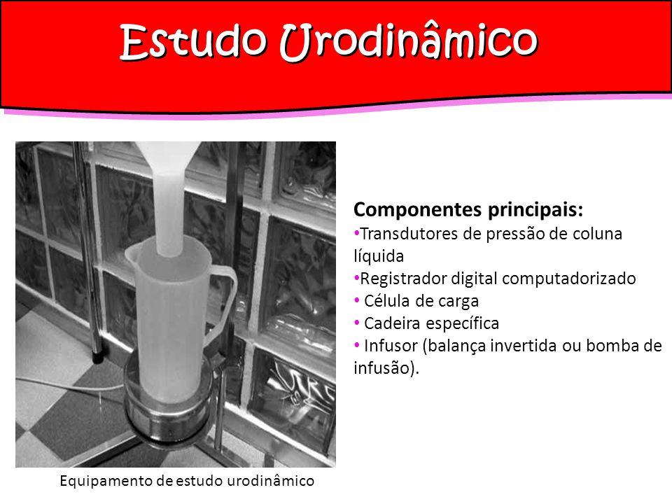 Estudo Urodinâmico Transdutores de pressão e equipamento de EMG