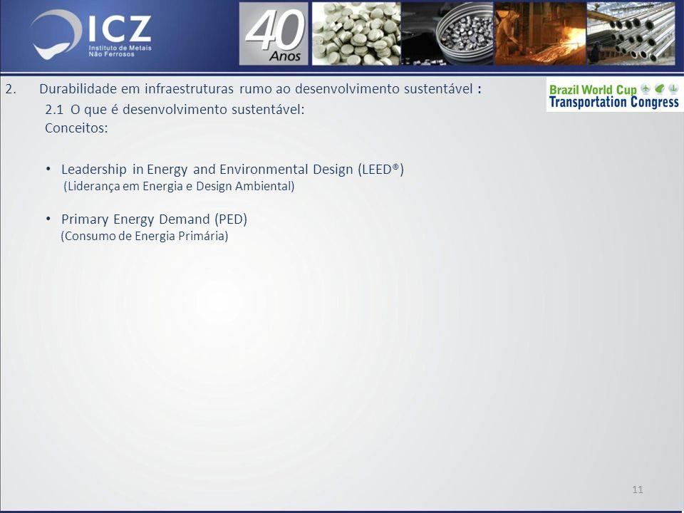 2.Durabilidade em infraestruturas rumo ao desenvolvimento sustentável : 2.1 O que é desenvolvimento sustentável: Conceitos: Leadership in Energy and Environmental Design (LEED®) (Liderança em Energia e Design Ambiental) Primary Energy Demand (PED) (Consumo de Energia Primária) 11