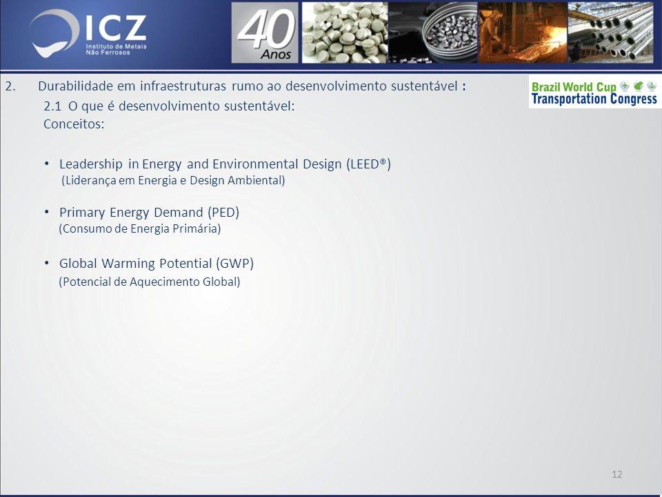 2.Durabilidade em infraestruturas rumo ao desenvolvimento sustentável : 2.1 O que é desenvolvimento sustentável: Conceitos: Leadership in Energy and Environmental Design (LEED®) (Liderança em Energia e Design Ambiental) Primary Energy Demand (PED) (Consumo de Energia Primária) Global Warming Potential (GWP) (Potencial de Aquecimento Global) 12