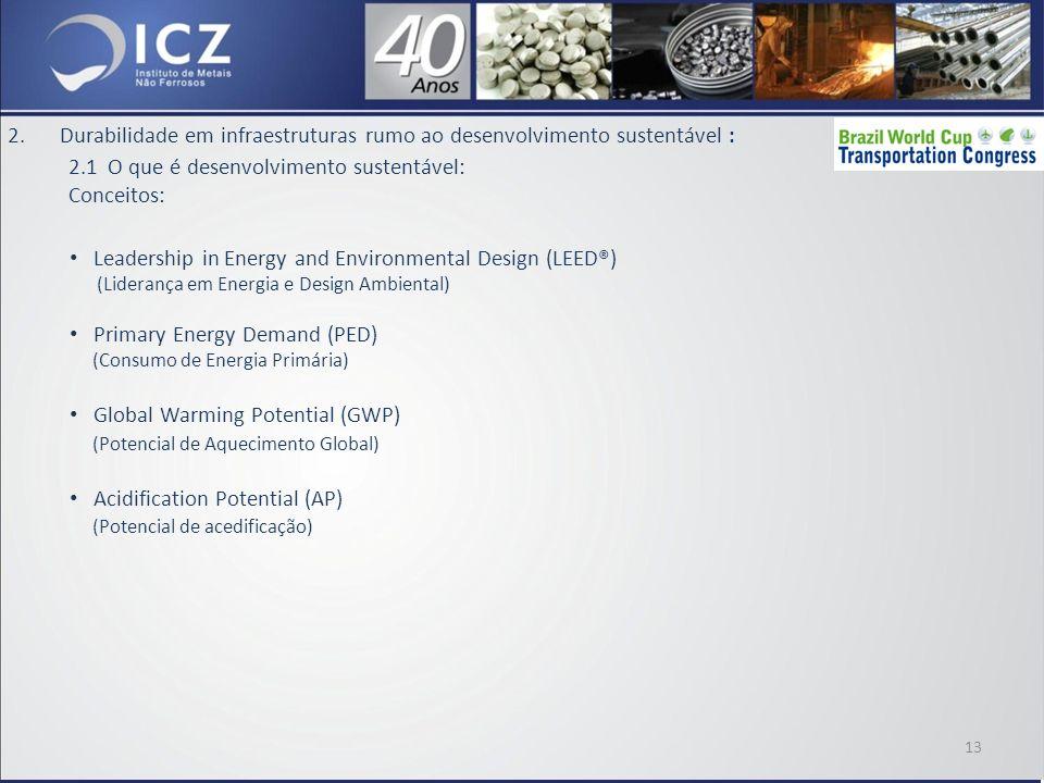 2.Durabilidade em infraestruturas rumo ao desenvolvimento sustentável : 2.1 O que é desenvolvimento sustentável: Conceitos: Leadership in Energy and Environmental Design (LEED®) (Liderança em Energia e Design Ambiental) Primary Energy Demand (PED) (Consumo de Energia Primária) Global Warming Potential (GWP) (Potencial de Aquecimento Global) Acidification Potential (AP) (Potencial de acedificação) 13