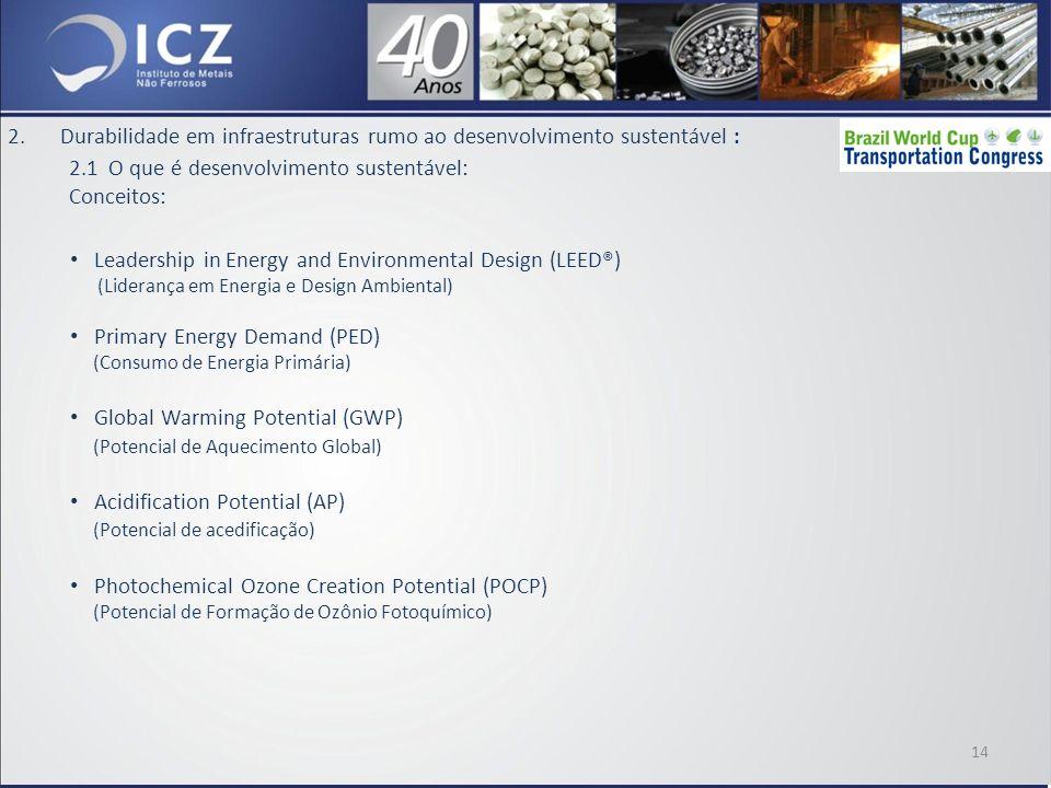 2.Durabilidade em infraestruturas rumo ao desenvolvimento sustentável : 2.1 O que é desenvolvimento sustentável: Conceitos: Leadership in Energy and Environmental Design (LEED®) (Liderança em Energia e Design Ambiental) Primary Energy Demand (PED) (Consumo de Energia Primária) Global Warming Potential (GWP) (Potencial de Aquecimento Global) Acidification Potential (AP) (Potencial de acedificação) Photochemical Ozone Creation Potential (POCP) (Potencial de Formação de Ozônio Fotoquímico) 14