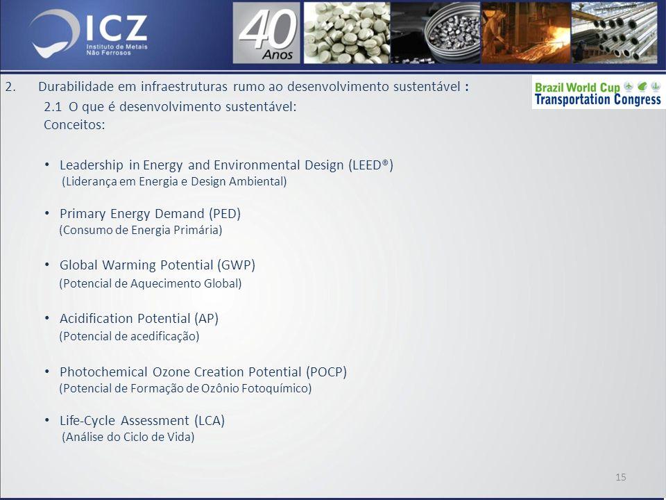 2.Durabilidade em infraestruturas rumo ao desenvolvimento sustentável : 2.1 O que é desenvolvimento sustentável: Conceitos: Leadership in Energy and Environmental Design (LEED®) (Liderança em Energia e Design Ambiental) Primary Energy Demand (PED) (Consumo de Energia Primária) Global Warming Potential (GWP) (Potencial de Aquecimento Global) Acidification Potential (AP) (Potencial de acedificação) Photochemical Ozone Creation Potential (POCP) (Potencial de Formação de Ozônio Fotoquímico) Life-Cycle Assessment (LCA) (Análise do Ciclo de Vida) 15