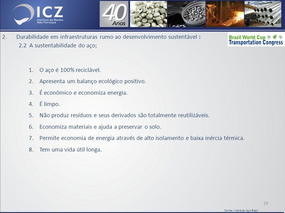 2.Durabilidade em infraestruturas rumo ao desenvolvimento sustentável : 2.2 A sustentabilidade do aço; 1.O aço é 100% reciclável.