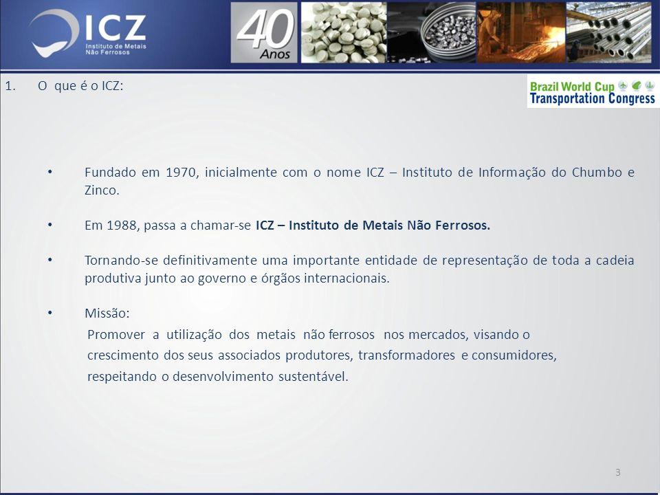 1.O que é o ICZ: Fundado em 1970, inicialmente com o nome ICZ – Instituto de Informação do Chumbo e Zinco.