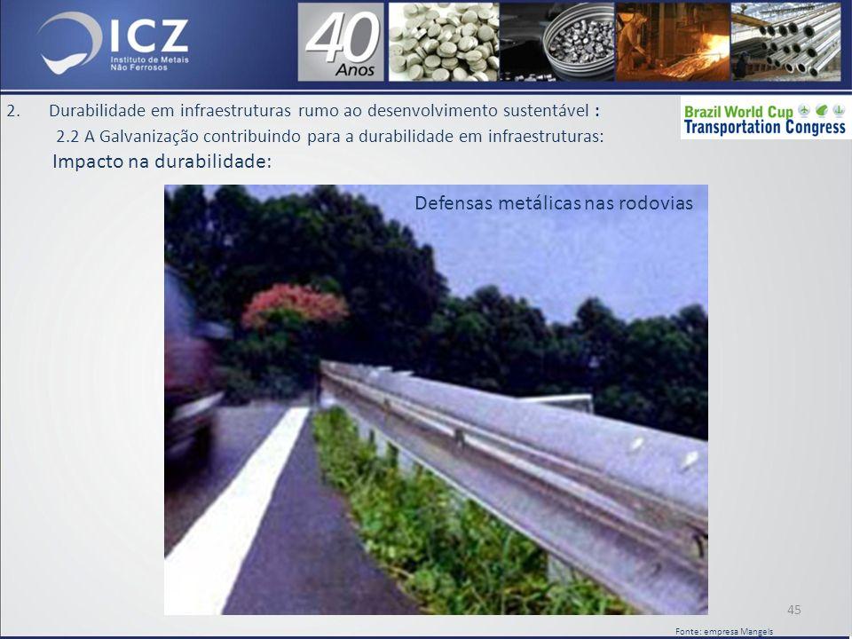 2.Durabilidade em infraestruturas rumo ao desenvolvimento sustentável : 2.2 A Galvanização contribuindo para a durabilidade em infraestruturas: Impacto na durabilidade: 45 Fonte: empresa Mangels Defensas metálicas nas rodovias