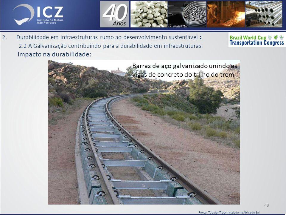 2.Durabilidade em infraestruturas rumo ao desenvolvimento sustentável : 2.2 A Galvanização contribuindo para a durabilidade em infraestruturas: Impacto na durabilidade: 48 Fonte: Tubular Track instalado na África do Sul Barras de aço galvanizado unindo as vigas de concreto do trilho do trem