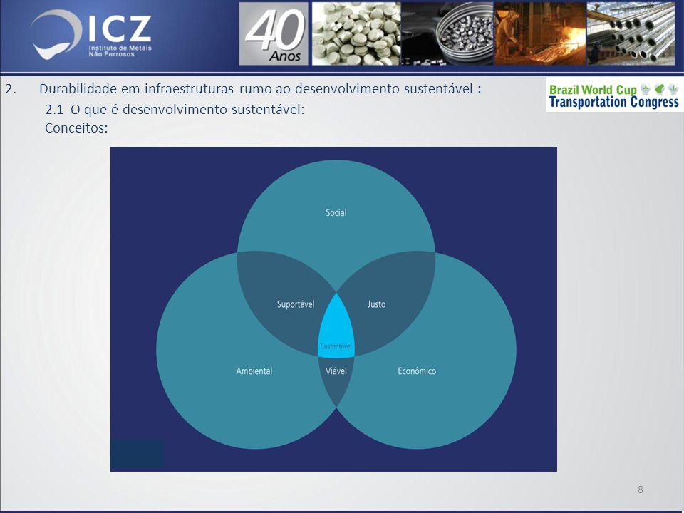 2.Durabilidade em infraestruturas rumo ao desenvolvimento sustentável : 2.1 O que é desenvolvimento sustentável: Conceitos: 8