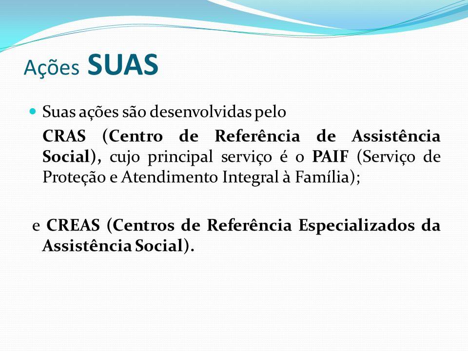 Ações SUAS Suas ações são desenvolvidas pelo CRAS (Centro de Referência de Assistência Social), cujo principal serviço é o PAIF (Serviço de Proteção e