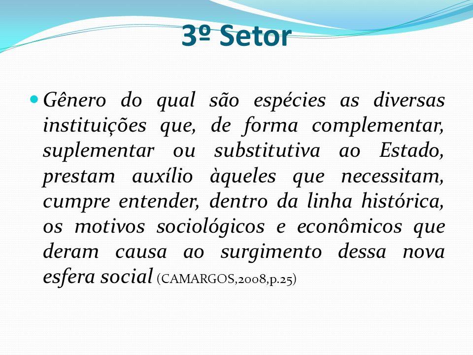 3º Setor Gênero do qual são espécies as diversas instituições que, de forma complementar, suplementar ou substitutiva ao Estado, prestam auxílio àquel