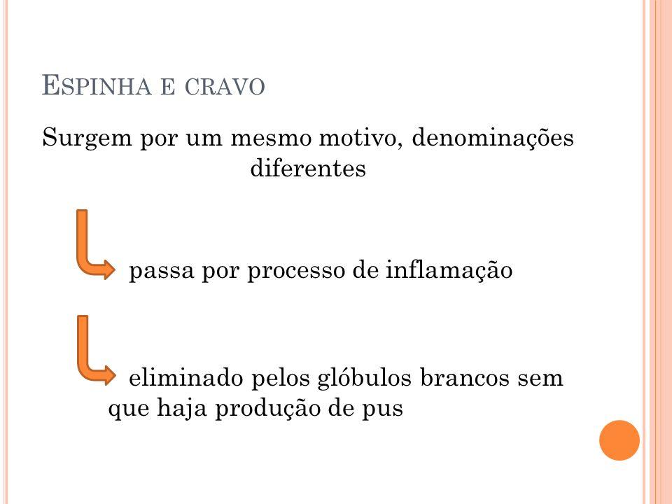 F ORMAS DE TRATAMENTO Uso tópico; Laser; Uso oral.