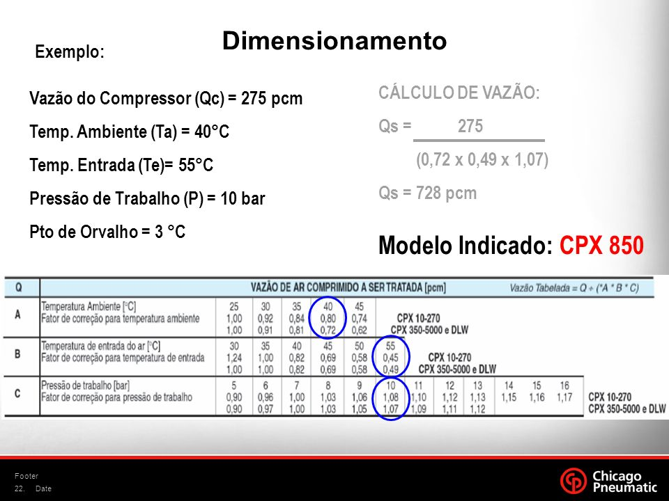 22.Footer Date Exemplo: Modelo Indicado: CPX 850 Vazão do Compressor (Qc) = 275 pcm Temp.
