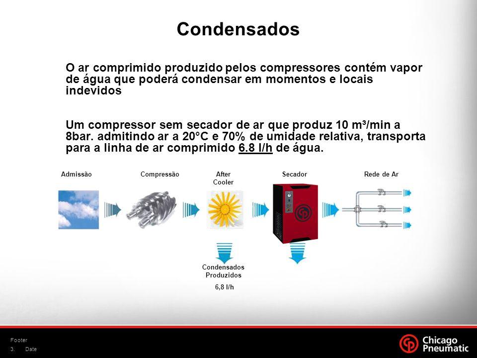 3. Footer Date O ar comprimido produzido pelos compressores contém vapor de água que poderá condensar em momentos e locais indevidos Um compressor sem