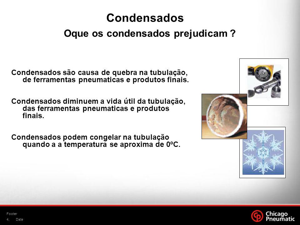 4. Footer Date Condensados são causa de quebra na tubulação, de ferramentas pneumaticas e produtos finais. Condensados diminuem a vida útil da tubulaç