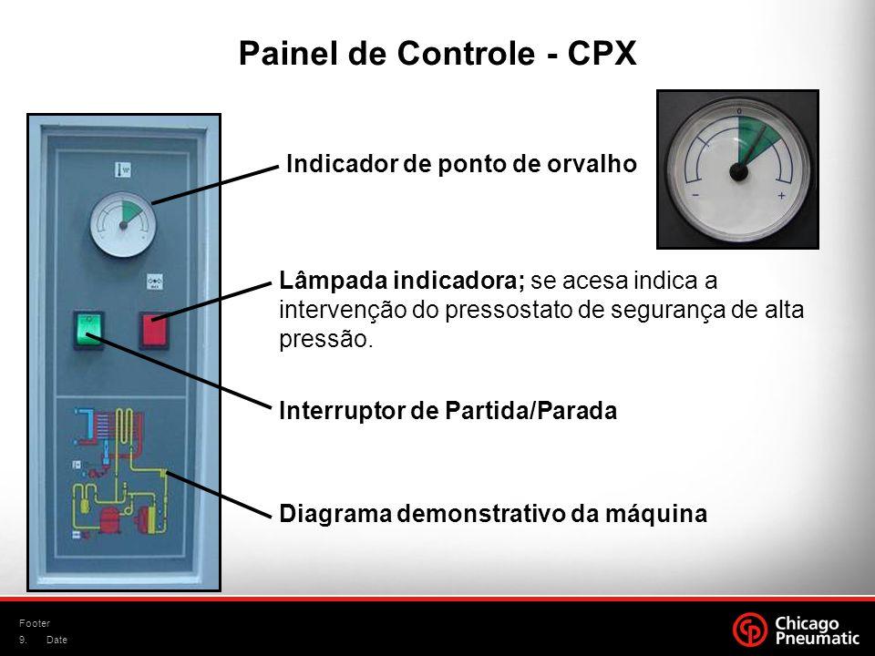 9. Footer Date Diagrama demonstrativo da máquina Interruptor de Partida/Parada Lâmpada indicadora; se acesa indica a intervenção do pressostato de seg