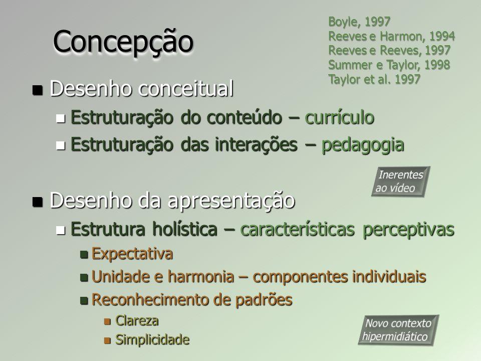 ConcepçãoConcepção Desenho conceitual Desenho conceitual Estruturação do conteúdo – currículo Estruturação do conteúdo – currículo Estruturação das interações – pedagogia Estruturação das interações – pedagogia Desenho da apresentação Desenho da apresentação Estrutura holística – características perceptivas Estrutura holística – características perceptivas Expectativa Expectativa Unidade e harmonia – componentes individuais Unidade e harmonia – componentes individuais Reconhecimento de padrões Reconhecimento de padrões Clareza Clareza Simplicidade Simplicidade Boyle, 1997 Reeves e Harmon, 1994 Reeves e Reeves, 1997 Summer e Taylor, 1998 Taylor et al.
