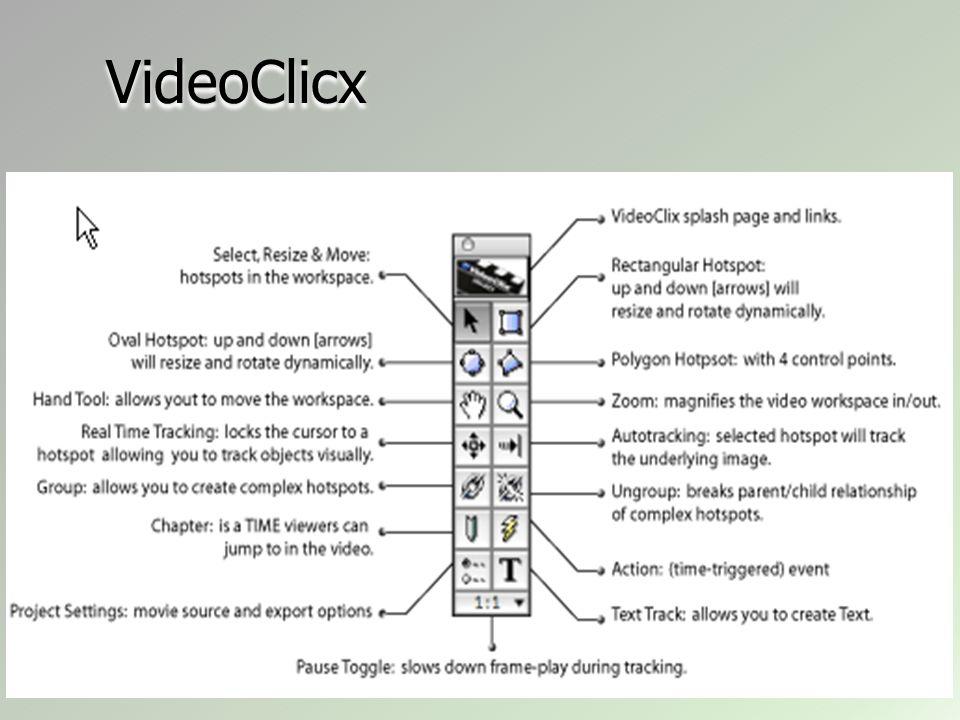 VideoClicx