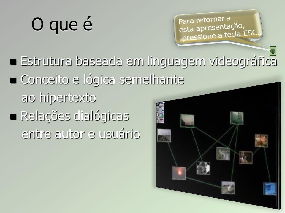 O que é Estrutura baseada em linguagem videográfica Estrutura baseada em linguagem videográfica Conceito e lógica semelhante Conceito e lógica semelhante ao hipertexto ao hipertexto Relações dialógicas Relações dialógicas entre autor e usuário entre autor e usuário
