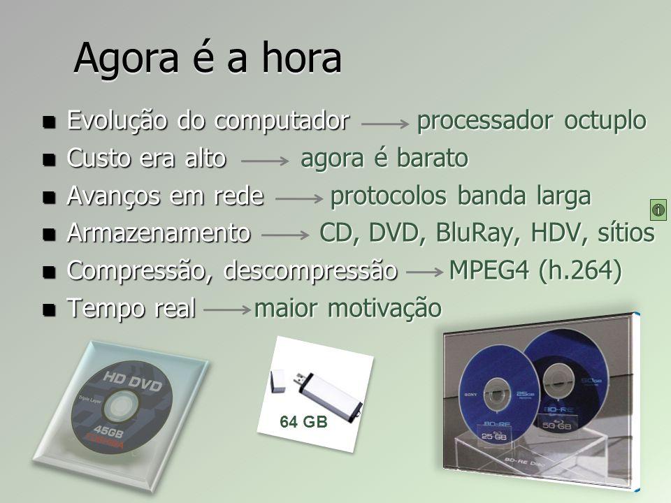 Agora é a hora Evolução do computador processador octuplo Evolução do computador processador octuplo Custo era alto agora é barato Custo era alto agora é barato Avanços em rede protocolos banda larga Avanços em rede protocolos banda larga Armazenamento CD, DVD, BluRay, HDV, sítios Armazenamento CD, DVD, BluRay, HDV, sítios Compressão, descompressão MPEG4 (h.264) Compressão, descompressão MPEG4 (h.264) Tempo real maior motivação Tempo real maior motivação 64 GB