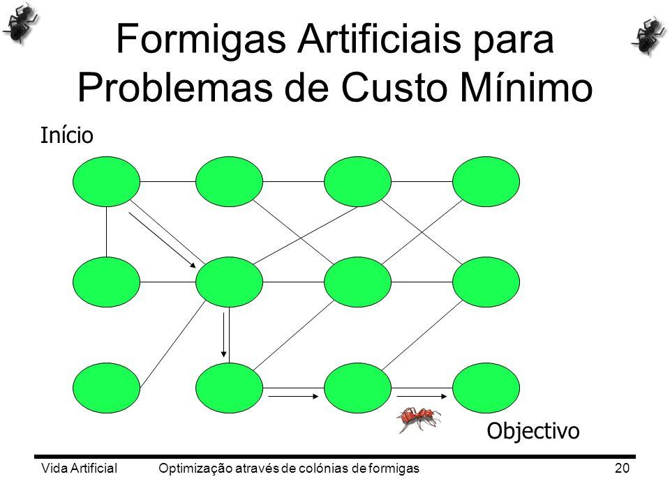 Vida Artificial Optimização através de colónias de formigas20 Formigas Artificiais para Problemas de Custo Mínimo Objectivo Início