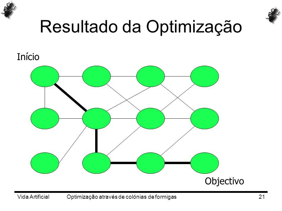 Vida Artificial Optimização através de colónias de formigas21 Resultado da Optimização Objectivo Início