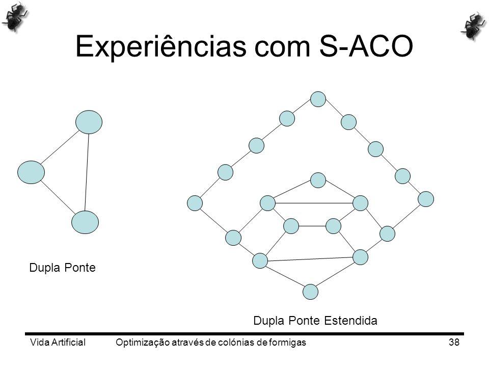 Vida Artificial Optimização através de colónias de formigas38 Experiências com S-ACO Dupla Ponte Dupla Ponte Estendida
