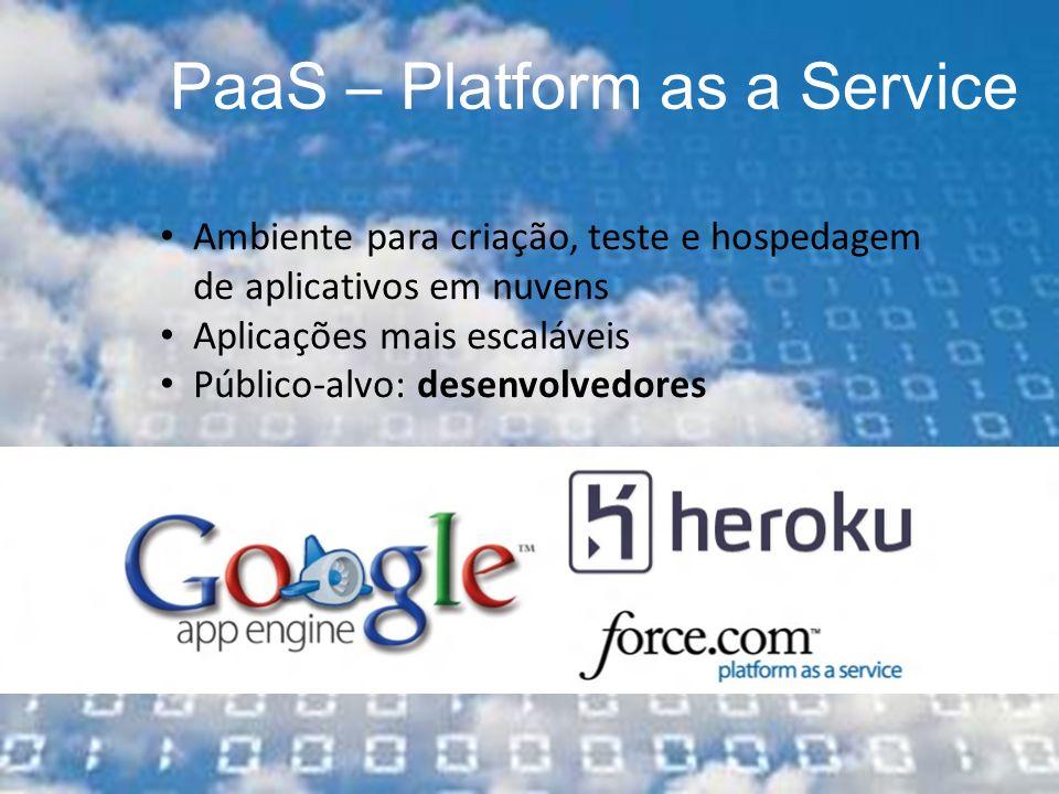 SaaS – Software as a Service Software rodando no browser Custo baseado na demanda Público-alvo: usuário final
