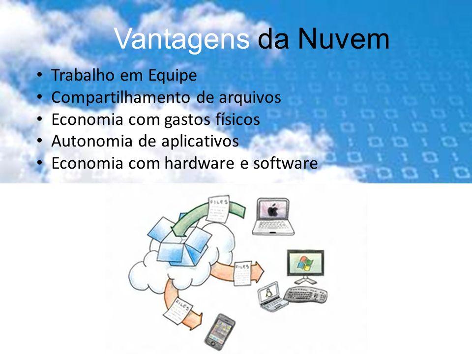Desvantagens da Nuvem Falta de padrões de gestão e de segurança Gestão de Infraestrutura Necessidade de uma banda maior de Internet