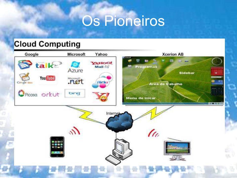 Futuro Empresas migrando aplicações para a nuvem Surgimento de fornecedores de aplicação para segmentos específicos Aumento da demanda da Internet móvel