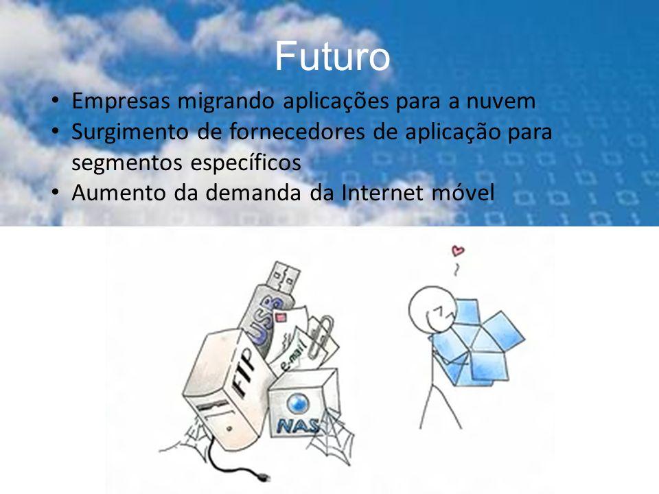 Futuro 44% dos gestores de TI consideram a adoção da cloud Aumento da demanda por profissionais especializados em virtualização.