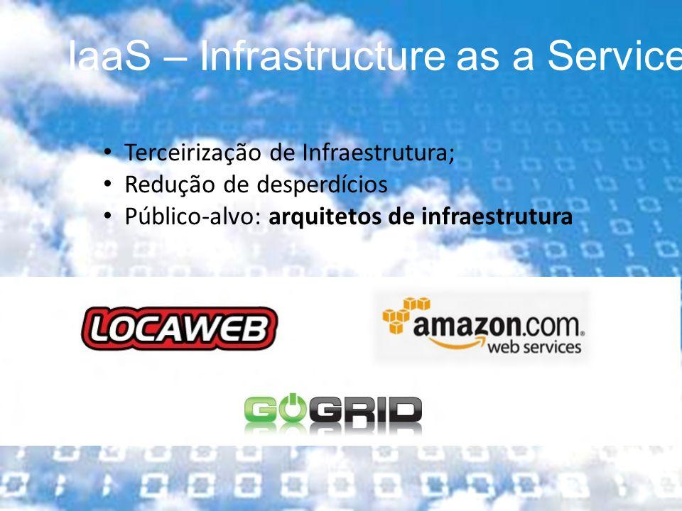 PaaS – Platform as a Service Ambiente para criação, teste e hospedagem de aplicativos em nuvens Aplicações mais escaláveis Público-alvo: desenvolvedores