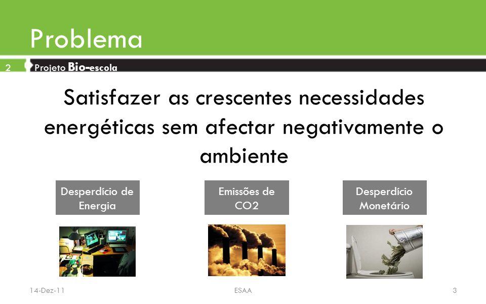 Solução 3 Projeto Bio- escola Contexto Escolar Reutilização de Óleos Usados Produção de Biodiesel Poupança Energética/Monetária /Ambiental 14-Dez-11ESAA4