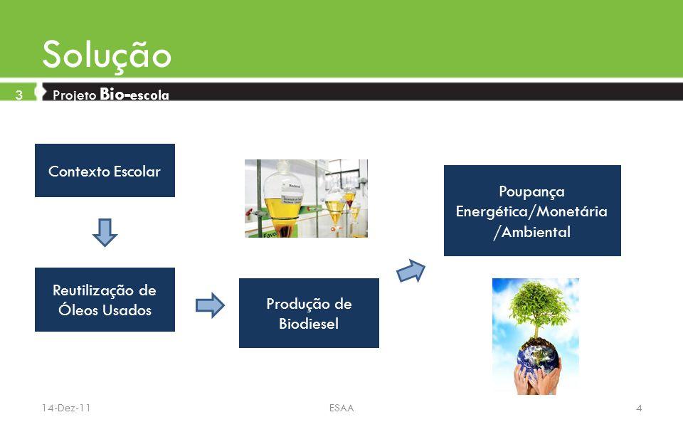 Tecnologia 4 Projeto Bio- escola Diferença Inovação Contexto Escolar Cooperação Social 14-Dez-11ESAA5