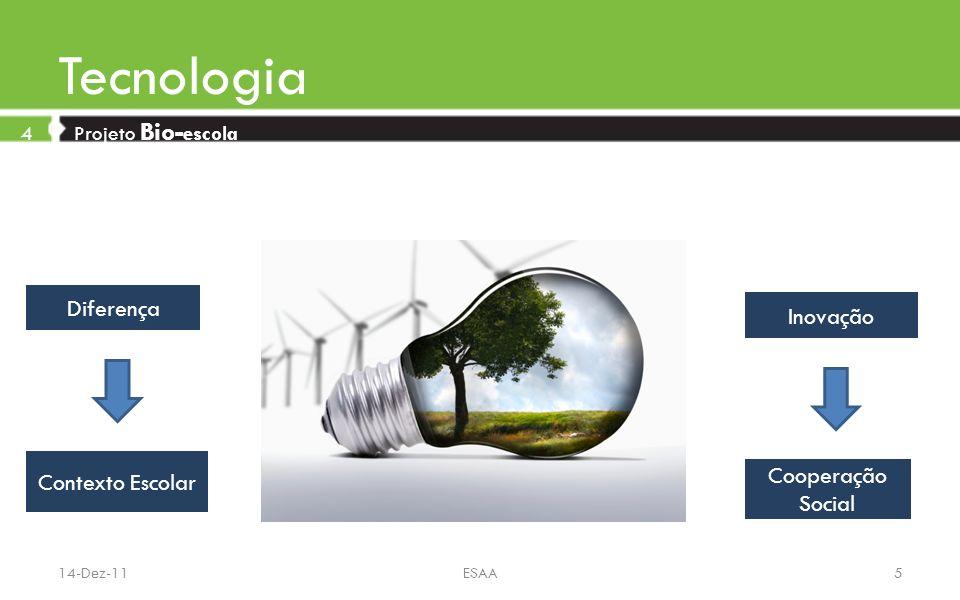 Modelo de Negócio 4 Projeto Bio- escola Reutilização dos Óleos (poupança económica) Produção Interna de Biodiesel (poupança económica) Venda de Biodiesel 14-Dez-11ESAA6